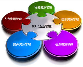 大平台化渐成趋势 ERP产业发展步入新拐点